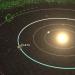 Das Universum - Das Innere der Sonne