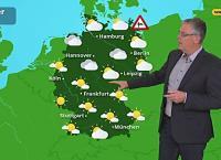 Deutschland Wetter